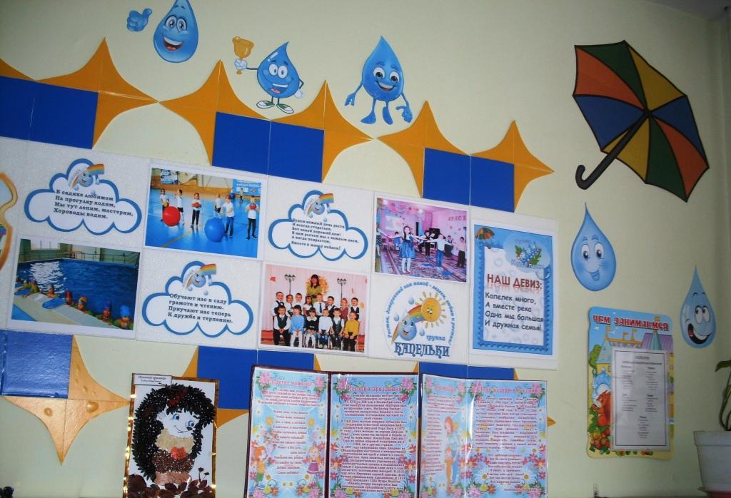 Картинки визитки групп в детском саду